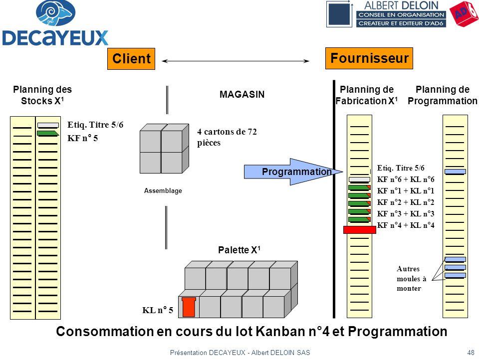 Présentation DECAYEUX - Albert DELOIN SAS48 Etiq. Titre 5/6 KF n°6 + KL n°6 KF n°1 + KL n°1 KF n°2 + KL n°2 KF n°3 + KL n°3 KF n°4 + KL n°4 KL n° 5 Et