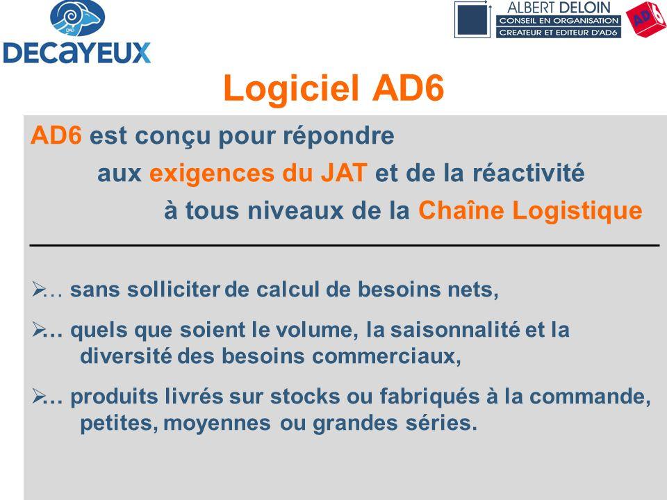 Présentation DECAYEUX - Albert DELOIN SAS50 Logiciel AD6 AD6 est conçu pour répondre aux exigences du JAT et de la réactivité à tous niveaux de la Cha