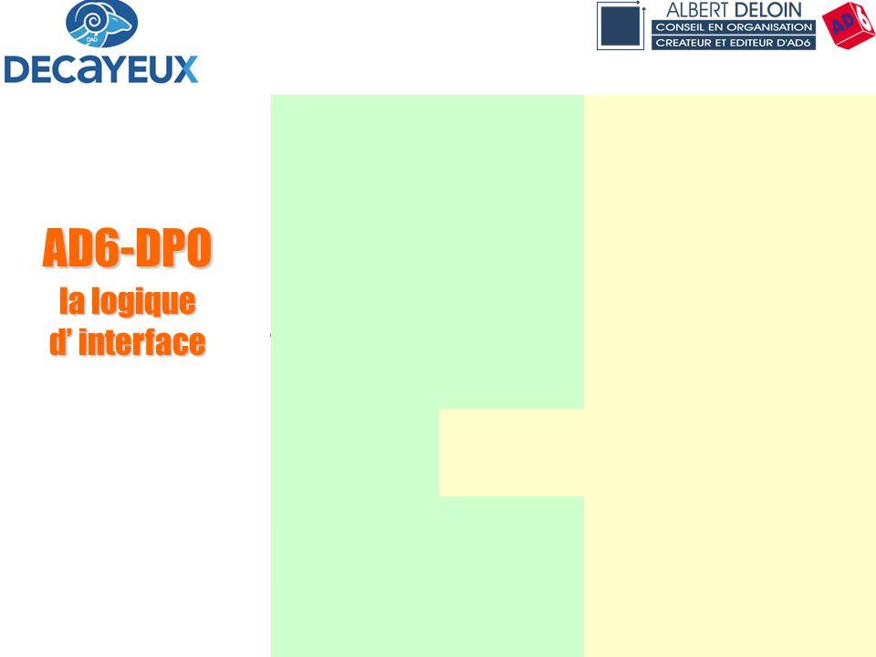 Présentation DECAYEUX - Albert DELOIN SAS53 AD6-DPO la logique d interface
