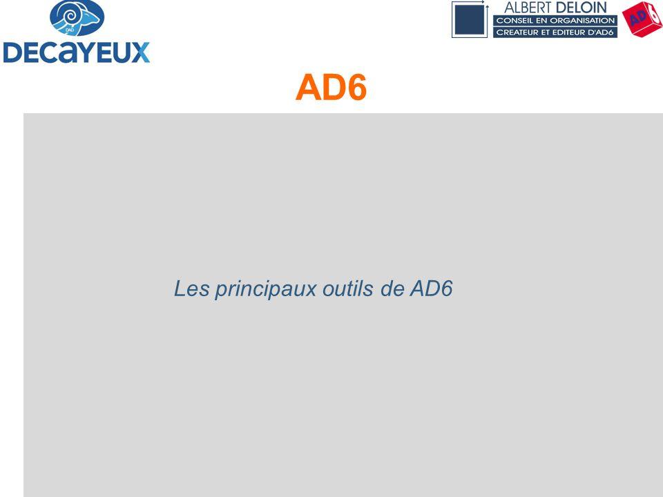 Présentation DECAYEUX - Albert DELOIN SAS61 AD6 Les principaux outils de AD6