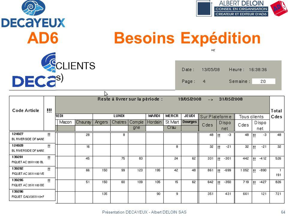 Présentation DECAYEUX - Albert DELOIN SAS64 AD6Besoins Expédition