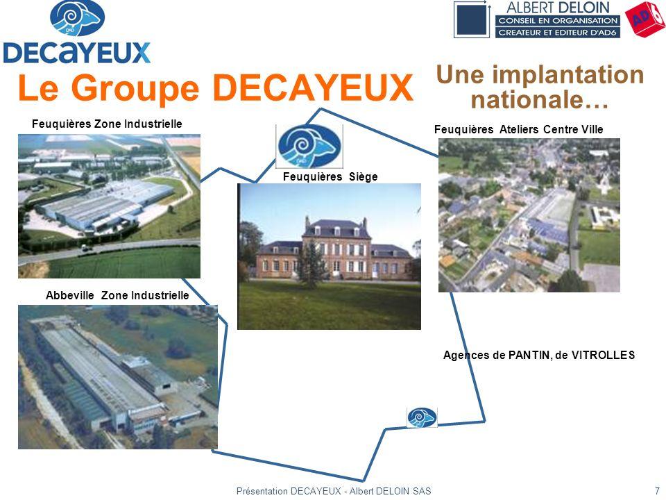 Présentation DECAYEUX - Albert DELOIN SAS18 Le Groupe DECAYEUX CA du Groupe (2007)……………57 M uros Effectifs…...………………………….315 pers.