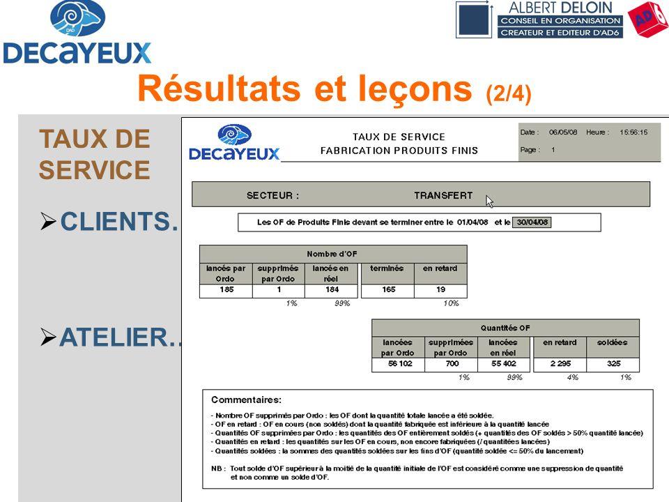 Présentation DECAYEUX - Albert DELOIN SAS70 Résultats et leçons (2/4) CLIENTS…………………………… environ 99% ( Retard < 0.4 jour de CA) ATELIER………………………………...