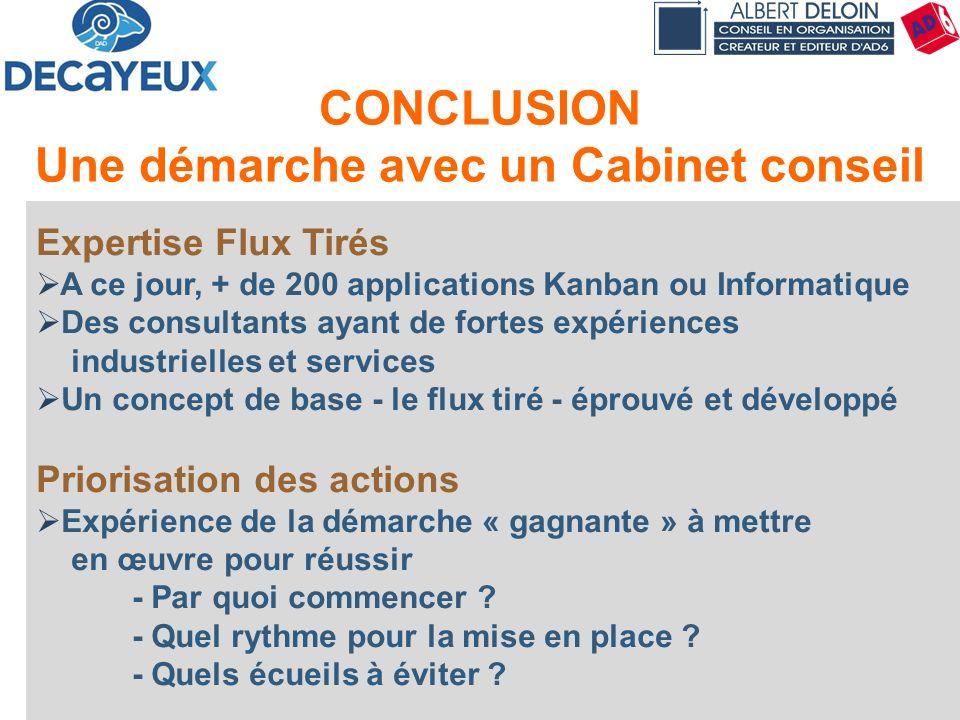 Présentation DECAYEUX - Albert DELOIN SAS74 CONCLUSION Une démarche avec un Cabinet conseil Expertise Flux Tirés A ce jour, + de 200 applications Kanb