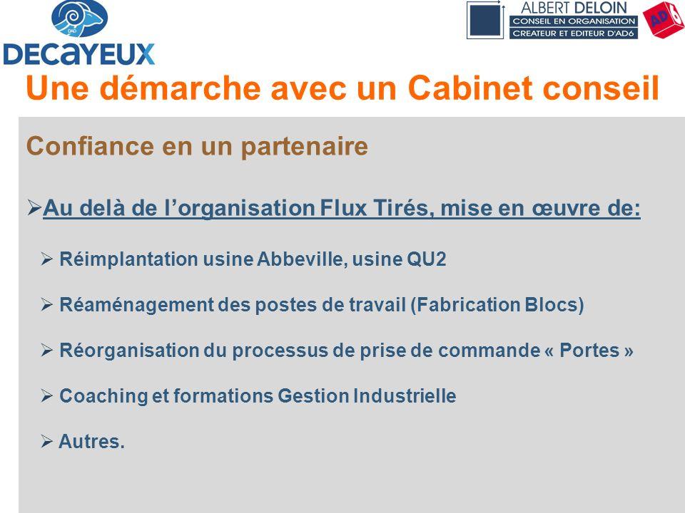 Présentation DECAYEUX - Albert DELOIN SAS75 Une démarche avec un Cabinet conseil Confiance en un partenaire Au delà de lorganisation Flux Tirés, mise