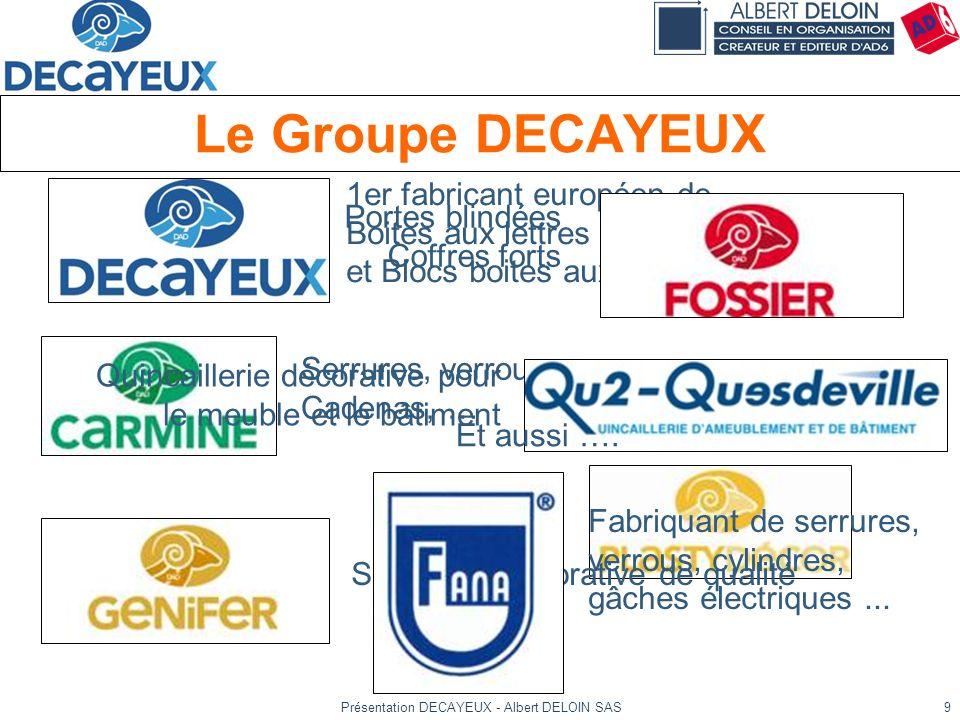 Présentation DECAYEUX - Albert DELOIN SAS30 Albert DELOIN SAS NOS SOLUTIONS Organisation Expertise Kanban Organisation JAT en flux tirés Stratégie logistique & industrielle Partenariat Fournisseurs Politique de délais clients Stocks avancés Réimplantation datelier 5S, Poka-Yoke Progiciels AD6-ERP, AD6-DPO AD6-KANBAN-EDIT AD6-PREVISIONNEL, AD6-BUDGET NOS PLUS Le cabinet, créé en 1989, a développé 3 expertises pour répondre aux exigences du JAT et de la réactivité à tous les niveaux de la chaîne logistique Méthode Kanban Plus de 180 études et applications de la méthode Kanban dans tous types d industrie Associer GPAO & Kanban Adapter l existant informatique aux exigences du Juste à Temps avec enchaînement Kanban AD6 1er Progiciel en Flux Tirés Ce système d information intégré est le fruit d une longue maturation et la conséquence des deux expertises précédentes.