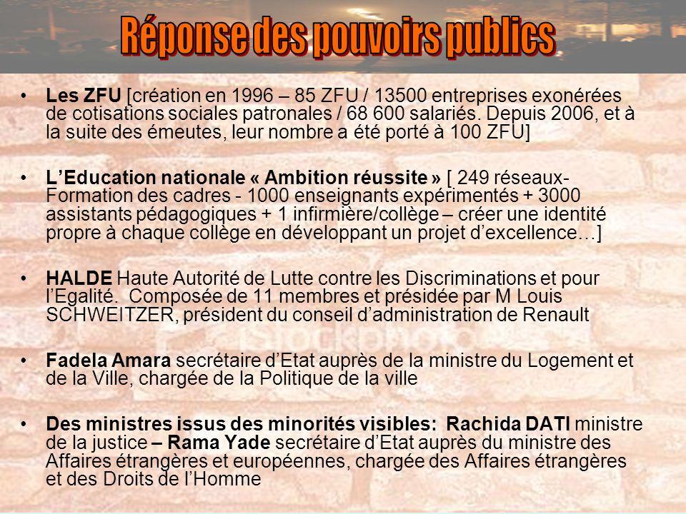 Les ZFU [création en 1996 – 85 ZFU / 13500 entreprises exonérées de cotisations sociales patronales / 68 600 salariés. Depuis 2006, et à la suite des