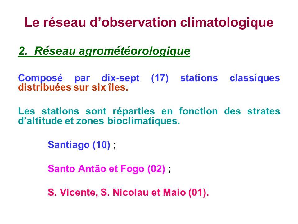 Le réseau dobservation climatologique 2. Réseau agrométéorologique Composé par dix-sept (17) stations classiques distribuées sur six îles. Les station
