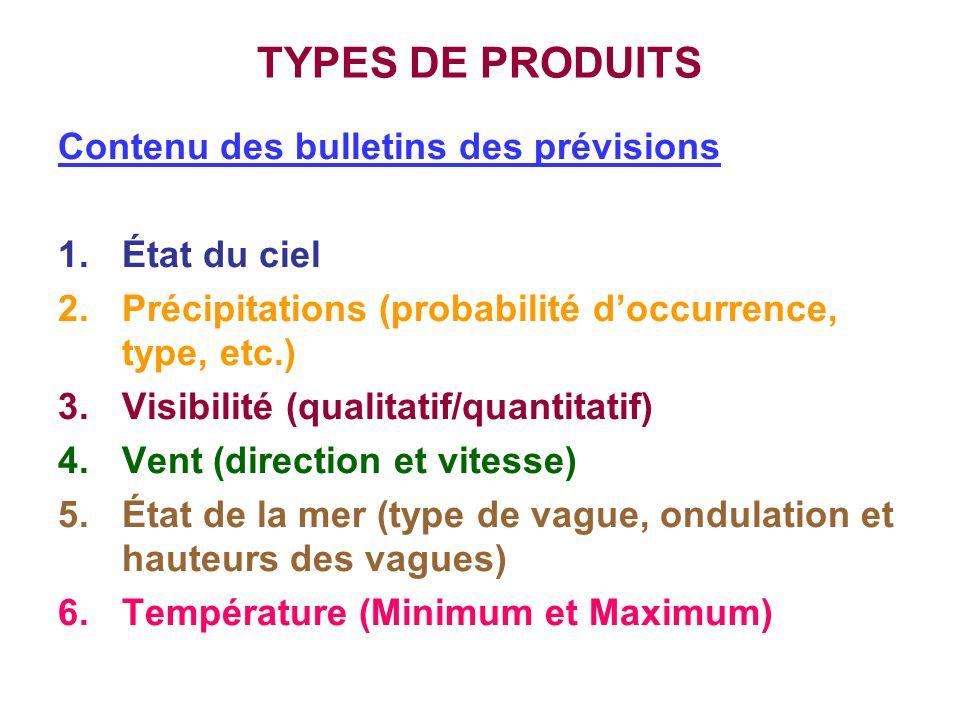 TYPES DE PRODUITS Contenu des bulletins des prévisions 1.État du ciel 2.Précipitations (probabilité doccurrence, type, etc.) 3.Visibilité (qualitatif/
