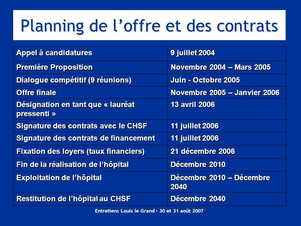 Entretiens Louis le Grand – 30 et 31 août 2007 Appel à candidatures 9 juillet 2004 Première Proposition Novembre 2004 – Mars 2005 Dialogue compétitif