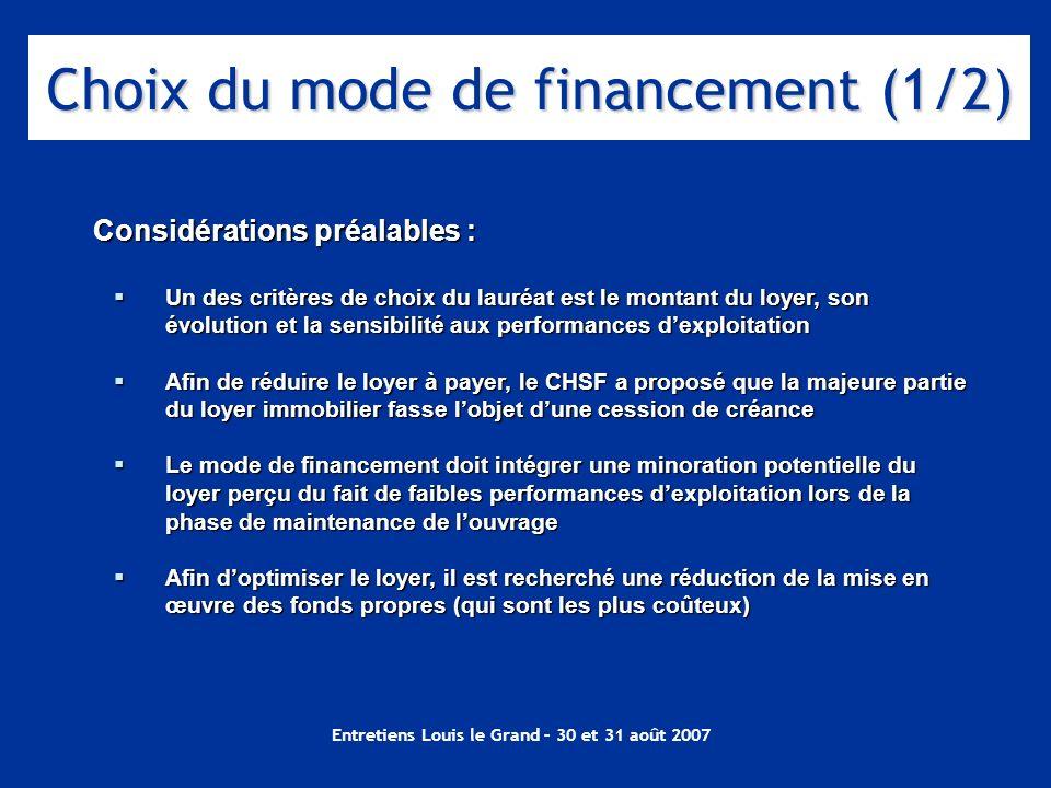 Entretiens Louis le Grand – 30 et 31 août 2007 Considérations préalables : Un des critères de choix du lauréat est le montant du loyer, son évolution