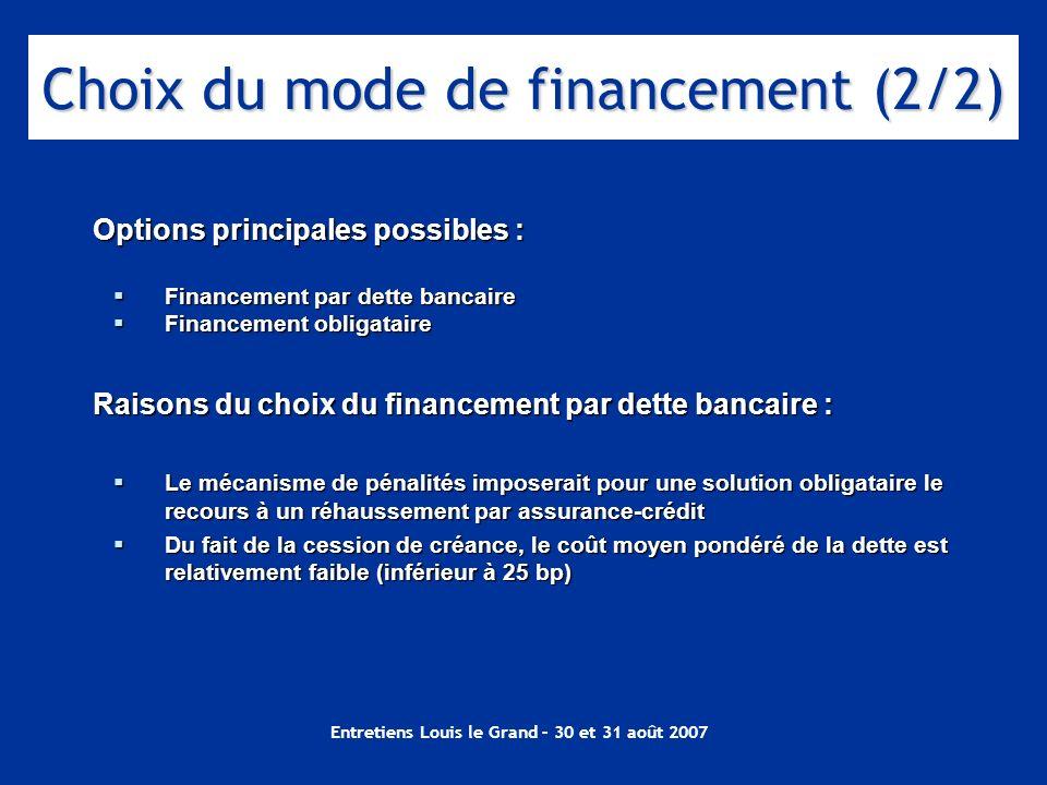 Entretiens Louis le Grand – 30 et 31 août 2007 Options principales possibles : Financement par dette bancaire Financement par dette bancaire Financeme