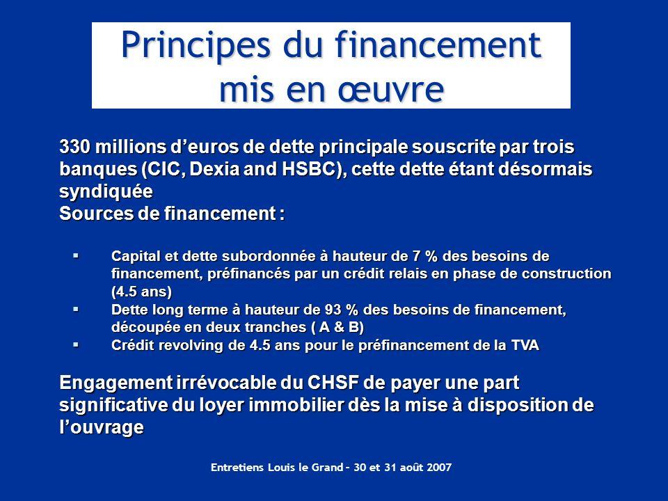 Entretiens Louis le Grand – 30 et 31 août 2007 330 millions deuros de dette principale souscrite par trois banques (CIC, Dexia and HSBC), cette dette