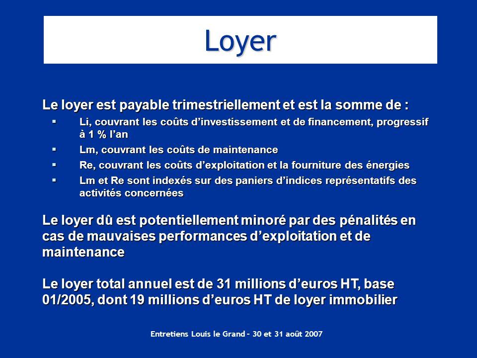 Entretiens Louis le Grand – 30 et 31 août 2007 Le loyer est payable trimestriellement et est la somme de : Li, couvrant les coûts dinvestissement et d