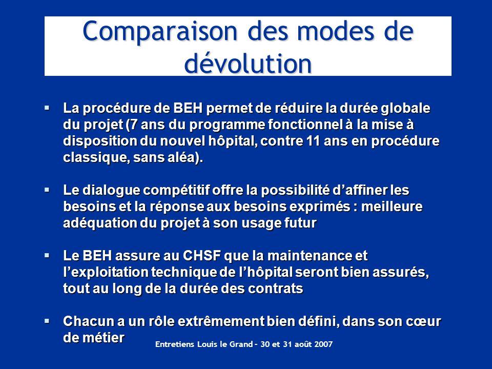 Entretiens Louis le Grand – 30 et 31 août 2007 La procédure de BEH permet de réduire la durée globale du projet (7 ans du programme fonctionnel à la m