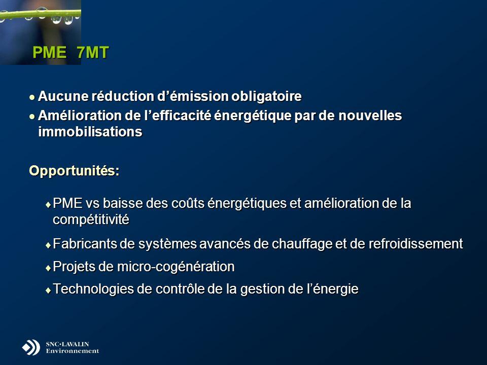PME 7MT Aucune réduction démission obligatoire Aucune réduction démission obligatoire Amélioration de lefficacité énergétique par de nouvelles immobil