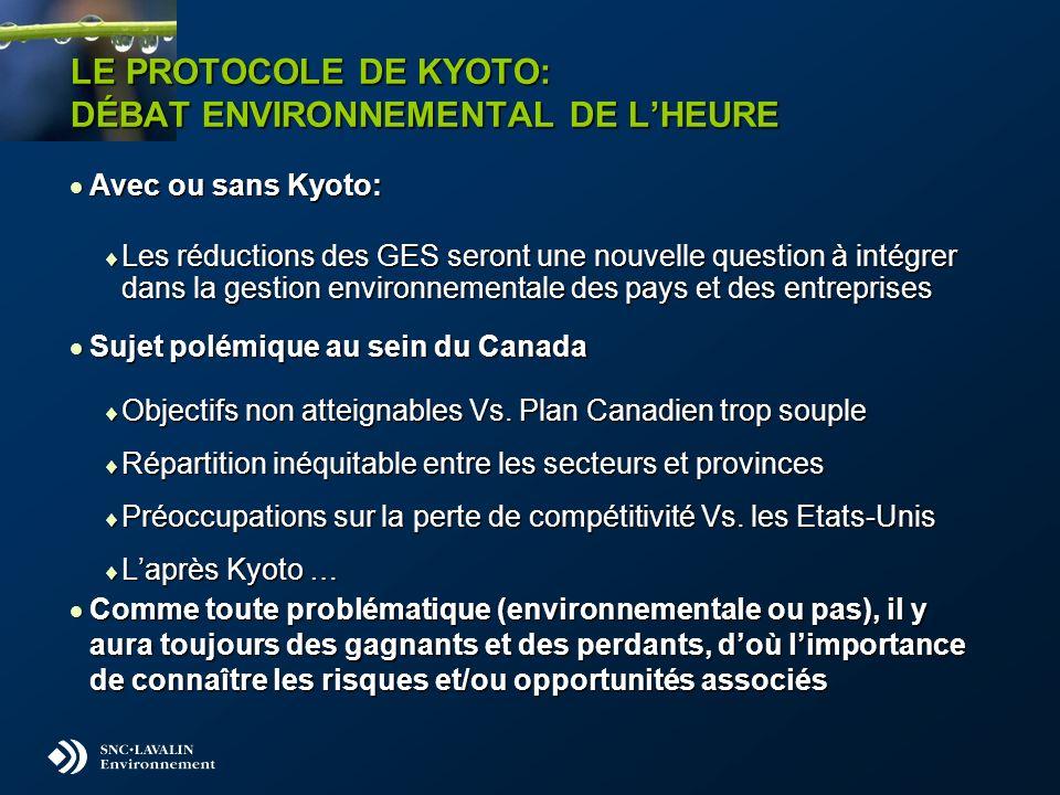 PLAN STRATÉGIQUE Il faut agir dès maintenant: les entreprises doivent identifier les types de risques, incertitudes et opportunités potentielles associés au Protocole de Kyoto Il faut agir dès maintenant: les entreprises doivent identifier les types de risques, incertitudes et opportunités potentielles associés au Protocole de Kyoto Favoriser le développement de projets à faibles émissions dans un contexte Canadien Favoriser le développement de projets à faibles émissions dans un contexte Canadien Favoriser la mise en place de projets de démonstrations axés sur lexportation du savoir faire Canadien Favoriser la mise en place de projets de démonstrations axés sur lexportation du savoir faire Canadien Favoriser lefficacité énergétique Favoriser lefficacité énergétique Des stratégies à court moyen et long terme sont importantes dues à la nature long terme de la problématique Des stratégies à court moyen et long terme sont importantes dues à la nature long terme de la problématique