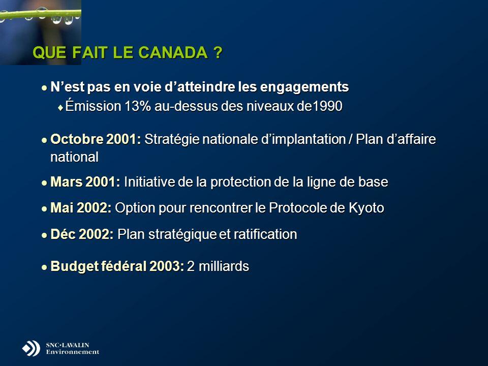 QUE FAIT LE CANADA ? Nest pas en voie datteindre les engagements Nest pas en voie datteindre les engagements Émission 13% au-dessus des niveaux de1990
