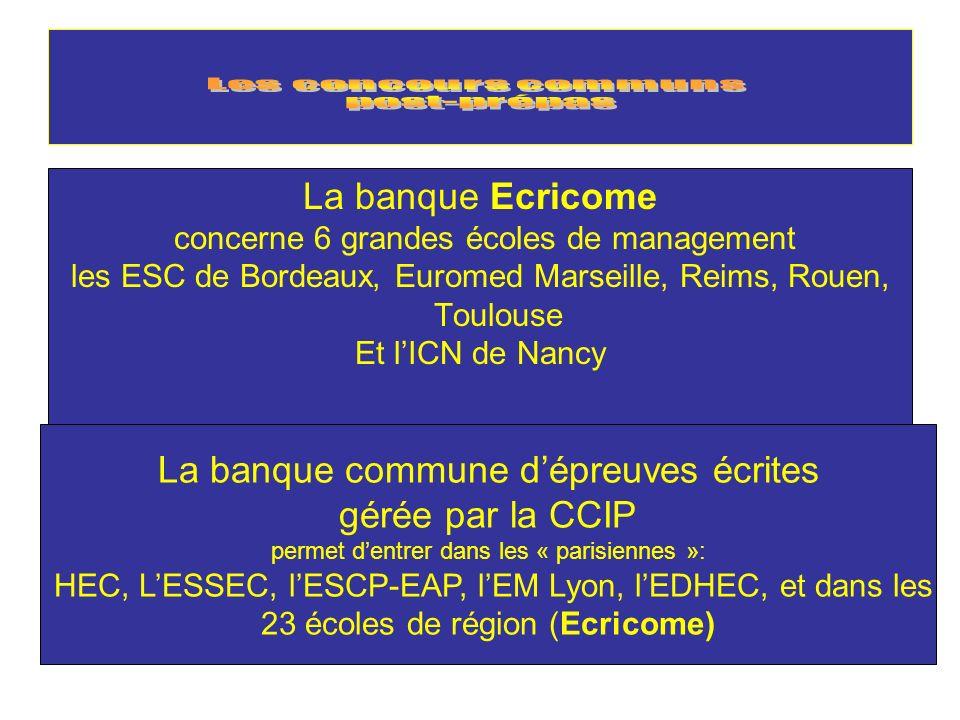 La banque Ecricome concerne 6 grandes écoles de management les ESC de Bordeaux, Euromed Marseille, Reims, Rouen, Toulouse Et lICN de Nancy La banque commune dépreuves écrites gérée par la CCIP permet dentrer dans les « parisiennes »: HEC, LESSEC, lESCP-EAP, lEM Lyon, lEDHEC, et dans les 23 écoles de région (Ecricome)