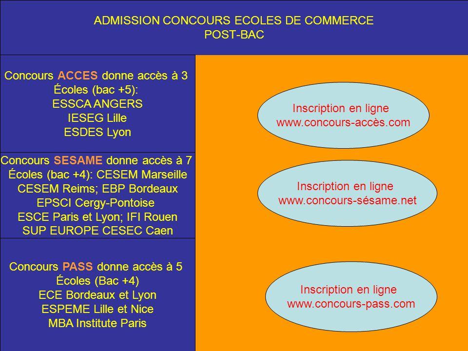 ADMISSION CONCOURS ECOLES DE COMMERCE POST-BAC Concours ACCES donne accès à 3 Écoles (bac +5): ESSCA ANGERS IESEG Lille ESDES Lyon Concours SESAME donne accès à 7 Écoles (bac +4): CESEM Marseille CESEM Reims; EBP Bordeaux EPSCI Cergy-Pontoise ESCE Paris et Lyon; IFI Rouen SUP EUROPE CESEC Caen Concours PASS donne accès à 5 Écoles (Bac +4) ECE Bordeaux et Lyon ESPEME Lille et Nice MBAI Paris Concours PASS donne accès à 5 Écoles (Bac +4) ECE Bordeaux et Lyon ESPEME Lille et Nice MBA Institute Paris Inscription en ligne www.concours-accès.com Inscription en ligne www.concours-sésame.net Inscription en ligne www.concours-pass.com