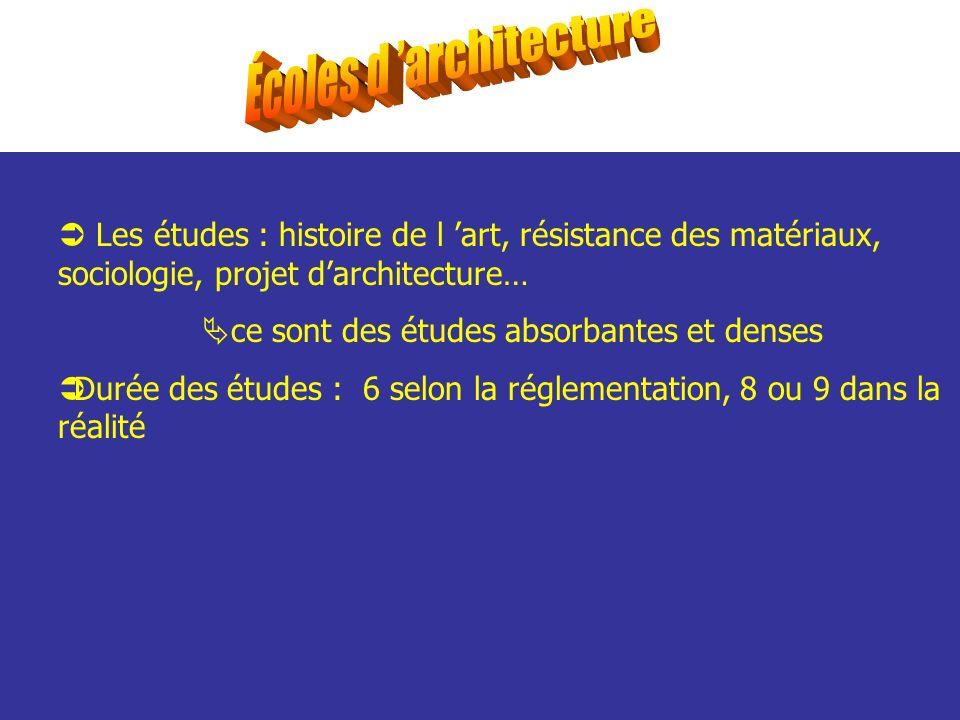 Les études : histoire de l art, résistance des matériaux, sociologie, projet darchitecture… ce sont des études absorbantes et denses Durée des études : 6 selon la réglementation, 8 ou 9 dans la réalité
