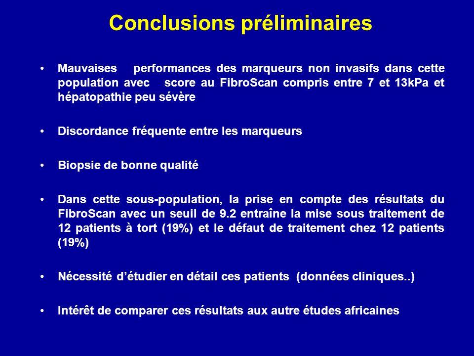 Conclusions préliminaires Mauvaises performances des marqueurs non invasifs dans cette population avec score au FibroScan compris entre 7 et 13kPa et