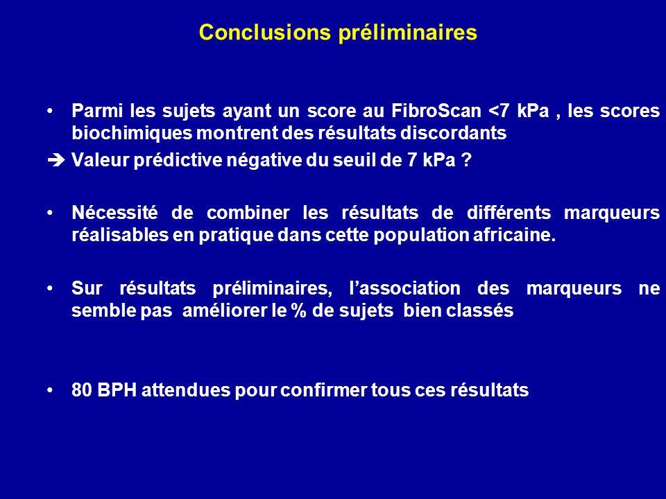 Conclusions préliminaires Parmi les sujets ayant un score au FibroScan <7 kPa, les scores biochimiques montrent des résultats discordants Valeur prédi