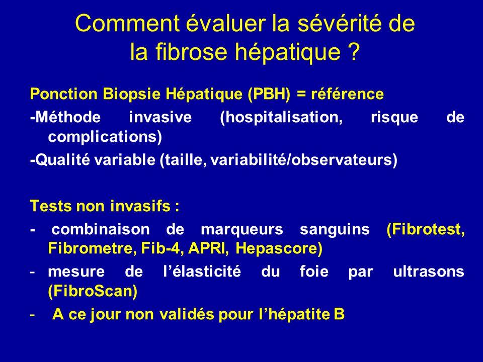 Comment évaluer la sévérité de la fibrose hépatique ? Ponction Biopsie Hépatique (PBH) = référence -Méthode invasive (hospitalisation, risque de compl