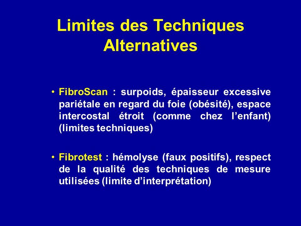 Limites des Techniques Alternatives FibroScan : surpoids, épaisseur excessive pariétale en regard du foie (obésité), espace intercostal étroit (comme chez lenfant) (limites techniques) Fibrotest : hémolyse (faux positifs), respect de la qualité des techniques de mesure utilisées (limite dinterprétation)