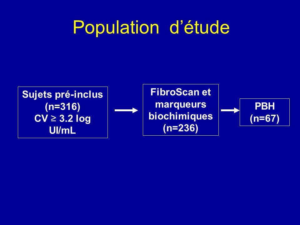 Résultats -Le score du FibroScan varie entre 3.3 et 39.1 kPa (médiane=6.7 kPa) -36% des sujets ont un score compris entre 7et 13 kPa - 27/236 sujets (11%) ont un IQR supérieur à 33% du score FibroScan PBH: - Longueur médiane 27mm - Nombre despaces portes médian=20 (3,40) Résultats Metavir: 26/64 F2 (41%) F0F1F2F3F4total 16 (25%)22 (34%)21 (33%)4 (6%)1 (2%)64