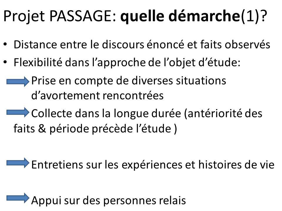 Projet PASSAGE: quelle démarche(1).