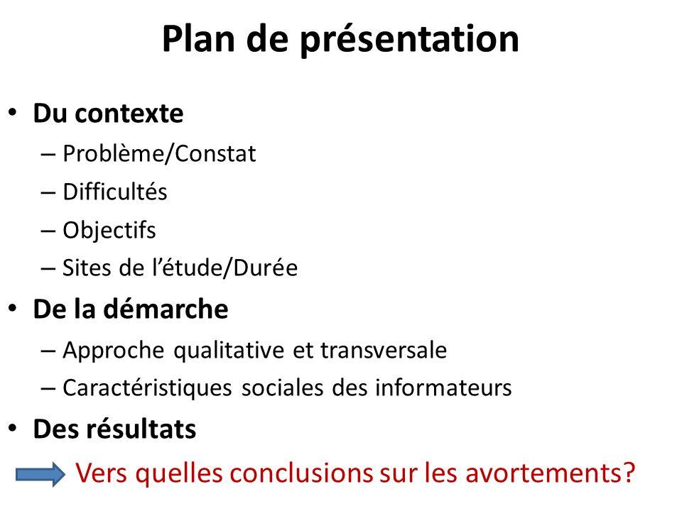 Plan de présentation Du contexte – Problème/Constat – Difficultés – Objectifs – Sites de létude/Durée De la démarche – Approche qualitative et transve