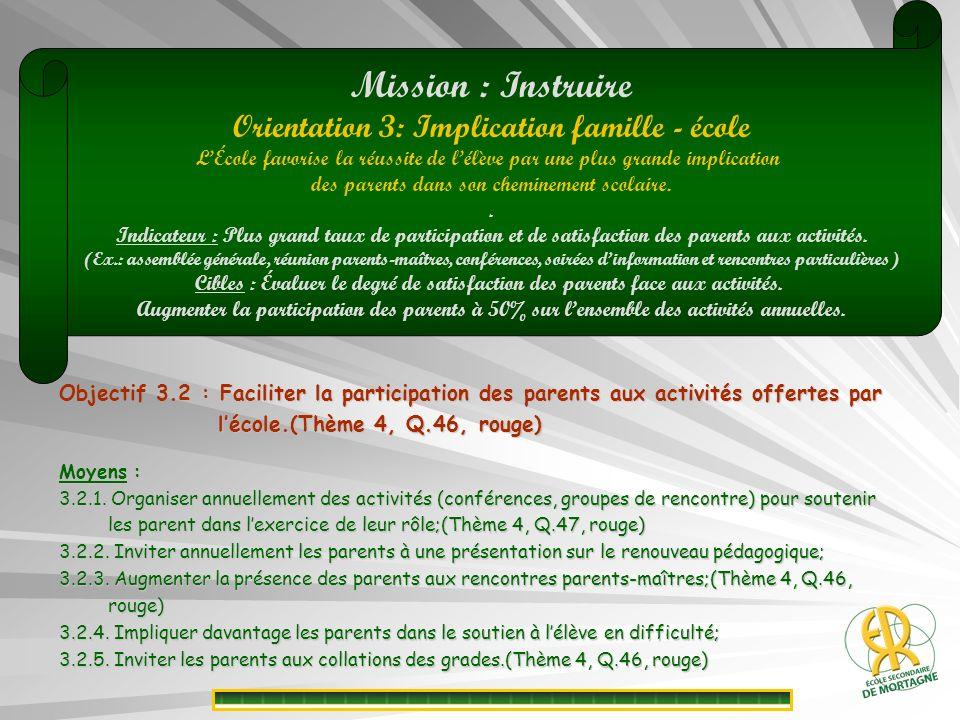 : Faciliter la participation des parents aux activités offertes par Objectif 3.2 : Faciliter la participation des parents aux activités offertes par lécole.(Thème 4, Q.46, rouge) lécole.(Thème 4, Q.46, rouge) Moyens : 3.2.1.