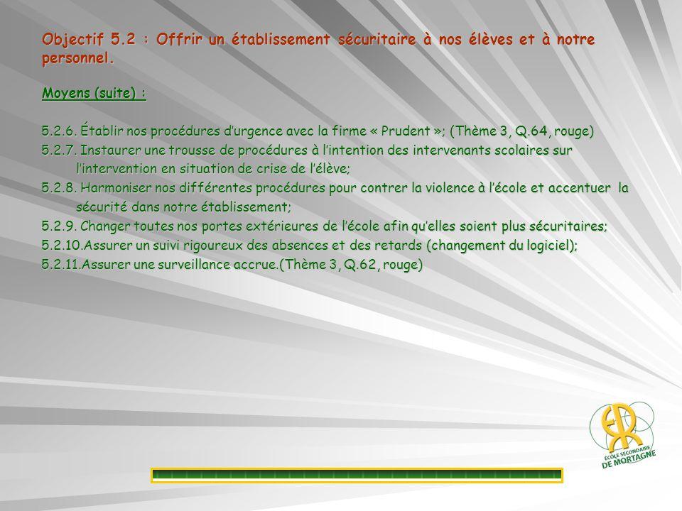 Objectif 5.2 : Offrir un établissement sécuritaire à nos élèves et à notre personnel. Moyens (suite) : 5.2.6. Établir nos procédures durgence avec la