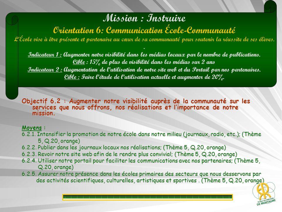 : Augmenter notre visibilité auprès de la communauté sur les services que nous offrons, nos réalisations et limportance de notre mission. Objectif 6.2