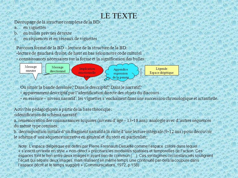 LE TEXTE Découpage de la structure complexe de la BD: a.en vignettes b.en bulles prévues de texte c.en séquences et en réseaux de vignettes Parcours formel de la BD – lecture de la structure de la BD: -lecture de gauche à droite, de haut en bas selon notre code culturel - connaissances nécessaires sur la forme et la signification des bulles: Message ±neutre Message directionnel Implication émotionnelle forte Appendice expression de la pensée Légende Espace diégétique Où situer la bande dessinée.