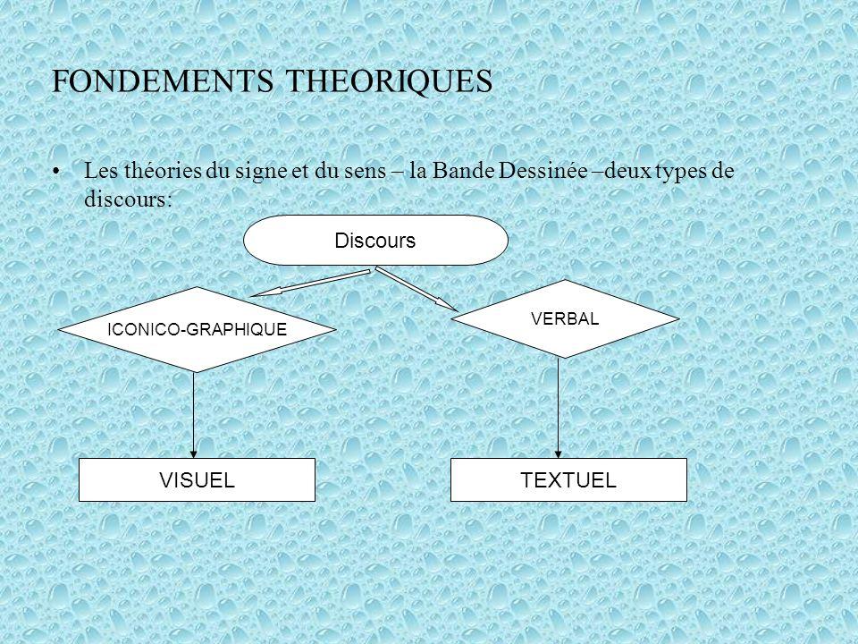 FONDEMENTS THEORIQUES Les théories du signe et du sens – la Bande Dessinée –deux types de discours: Discours ICONICO-GRAPHIQUE VERBAL VISUELTEXTUEL