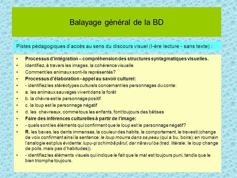 Balayage général de la BD Processus dintégration – compréhension des structures syntagmatiques visuelles.