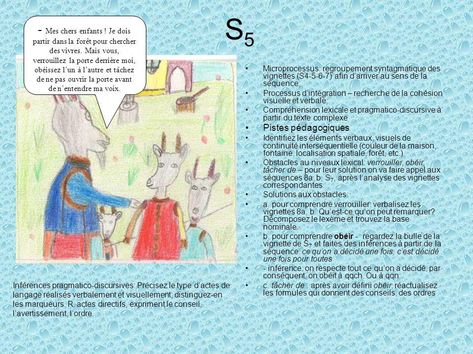 Microprocessus: regroupement syntagmatique des vignettes (S4-5-6-7) afin darriver au sens de la séquence; Processus dintégration – recherche de la cohésion visuelle et verbale; Compréhension lexicale et pragmatico-discursive à partir du texte complexe Pistes pédagogiques Identifiez les éléments verbaux, visuels de continuité interséquentielle (couleur de la maison, fontaine, localisation spatiale, forêt, etc.) Obstacles au niveaux lexical: verrouiller, obéir, tâcher de – pour leur solution on va faire appel aux séquences 8a, b, S 7, après lanalyse des vignettes correspondantes.