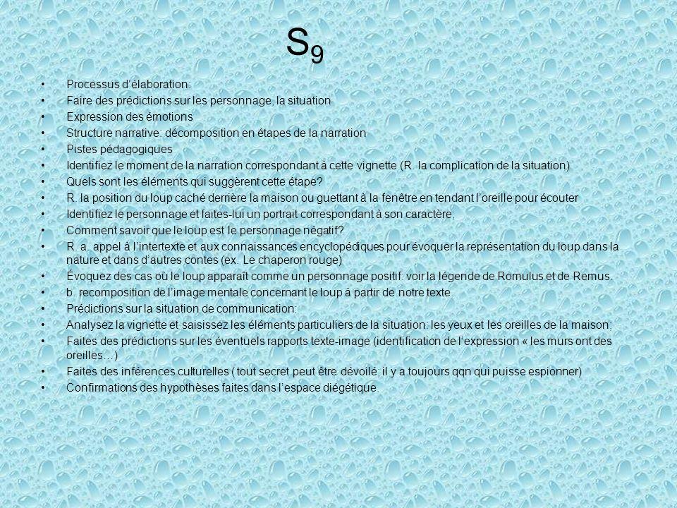 S9S9 Processus délaboration: Faire des prédictions sur les personnage, la situation Expression des émotions Structure narrative: décomposition en étapes de la narration Pistes pédagogiques Identifiez le moment de la narration correspondant à cette vignette (R.
