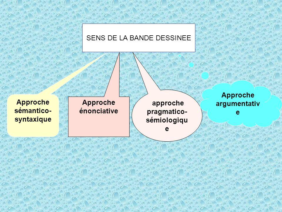 Accès au sens de la BD Le décodage du sens de la BD est le résultat dune approche: - sémantico-syntaxique – lieu de lanalytique, du descriptif, où on présente les objets du discours individuellement; - énonciative – lieu de lidentification des indices discursifs (espace, temps, situation de communication), du repérage de lenchaînement narratif, continuité iconico-narrative; - pragmatico-sémiologique – lieu du repérage des indices actantiels, des données encyclopédiques, des indices picturaux, des indices graphiques; - argumentative – lieu de linterprétation des réseaux de séquences de lalbum, de lidentification de lintention de communication, de lorientation de linterprétation vers une certaine conclusion (v.