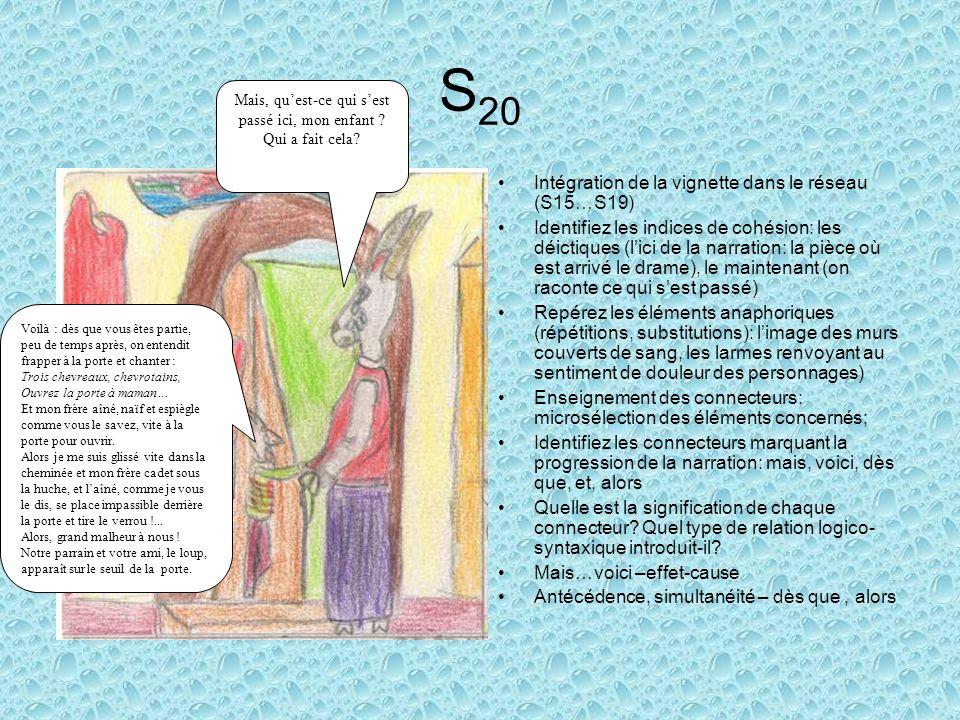 S 20 Intégration de la vignette dans le réseau (S15…S19) Identifiez les indices de cohésion: les déictiques (lici de la narration: la pièce où est arrivé le drame), le maintenant (on raconte ce qui sest passé) Repérez les éléments anaphoriques (répétitions, substitutions): limage des murs couverts de sang, les larmes renvoyant au sentiment de douleur des personnages) Enseignement des connecteurs: microsélection des éléments concernés; Identifiez les connecteurs marquant la progression de la narration: mais, voici, dès que, et, alors Quelle est la signification de chaque connecteur.