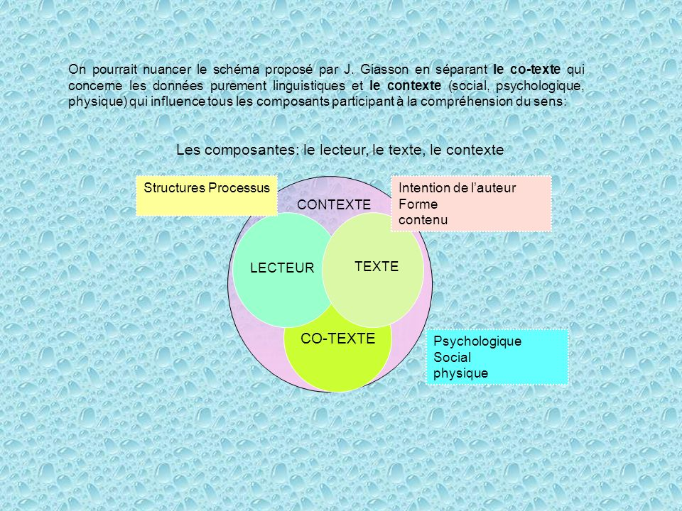 Microprocessus – comprendre le sens de la séquence: diégèse + vignette a.