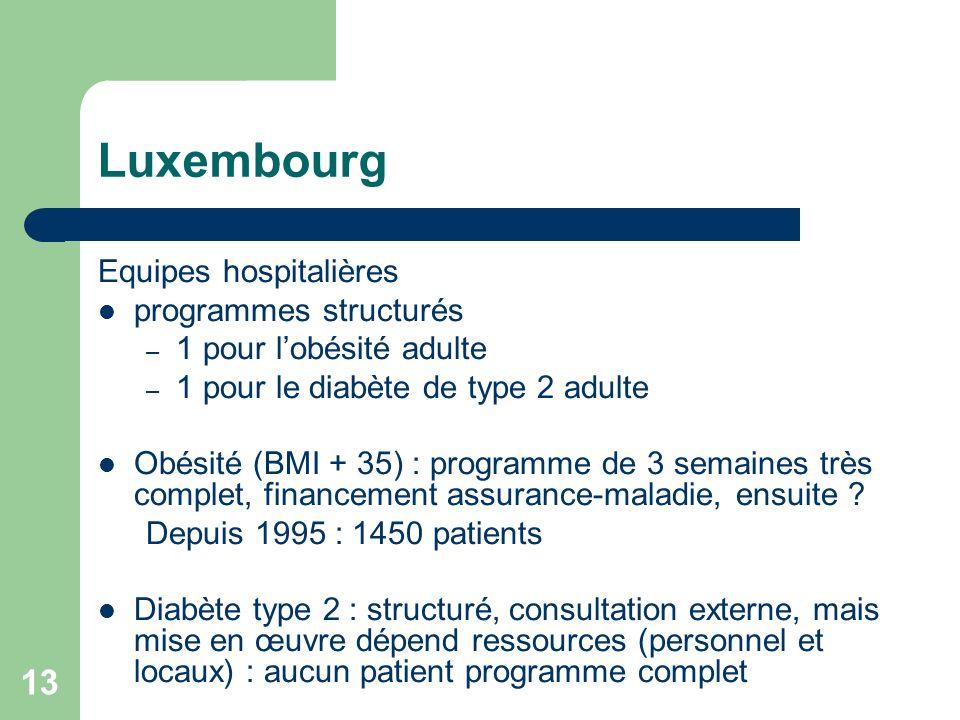 13 Luxembourg Equipes hospitalières programmes structurés – 1 pour lobésité adulte – 1 pour le diabète de type 2 adulte Obésité (BMI + 35) : programme de 3 semaines très complet, financement assurance-maladie, ensuite .