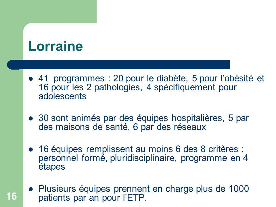 16 Lorraine 41 programmes : 20 pour le diabète, 5 pour lobésité et 16 pour les 2 pathologies, 4 spécifiquement pour adolescents 30 sont animés par des équipes hospitalières, 5 par des maisons de santé, 6 par des réseaux 16 équipes remplissent au moins 6 des 8 critères : personnel formé, pluridisciplinaire, programme en 4 étapes Plusieurs équipes prennent en charge plus de 1000 patients par an pour lETP.
