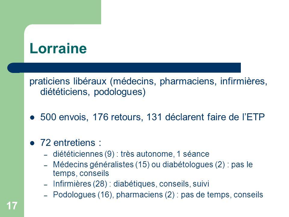 17 Lorraine praticiens libéraux (médecins, pharmaciens, infirmières, diététiciens, podologues) 500 envois, 176 retours, 131 déclarent faire de lETP 72 entretiens : – diététiciennes (9) : très autonome, 1 séance – Médecins généralistes (15) ou diabétologues (2) : pas le temps, conseils – Infirmières (28) : diabétiques, conseils, suivi – Podologues (16), pharmaciens (2) : pas de temps, conseils