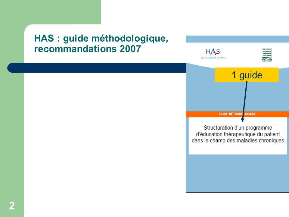 3 HAS : guide méthodologique, recommandations 2007 3 recommandations 1 guide