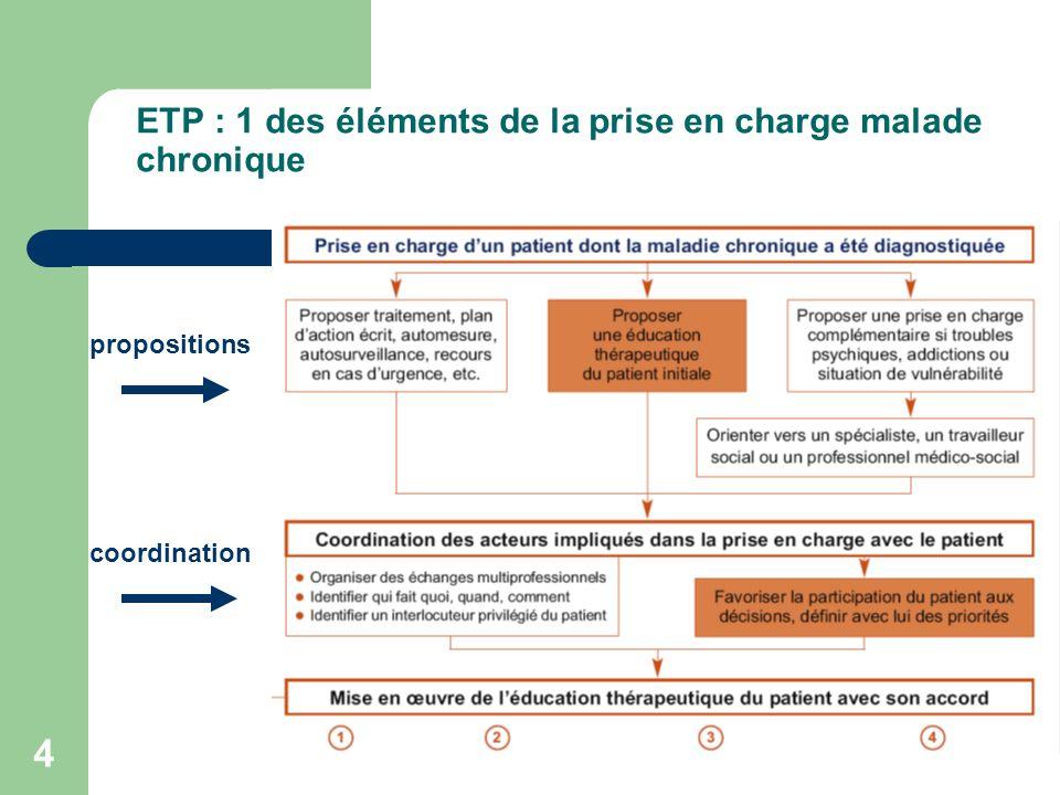 4 ETP : 1 des éléments de la prise en charge malade chronique propositions coordination