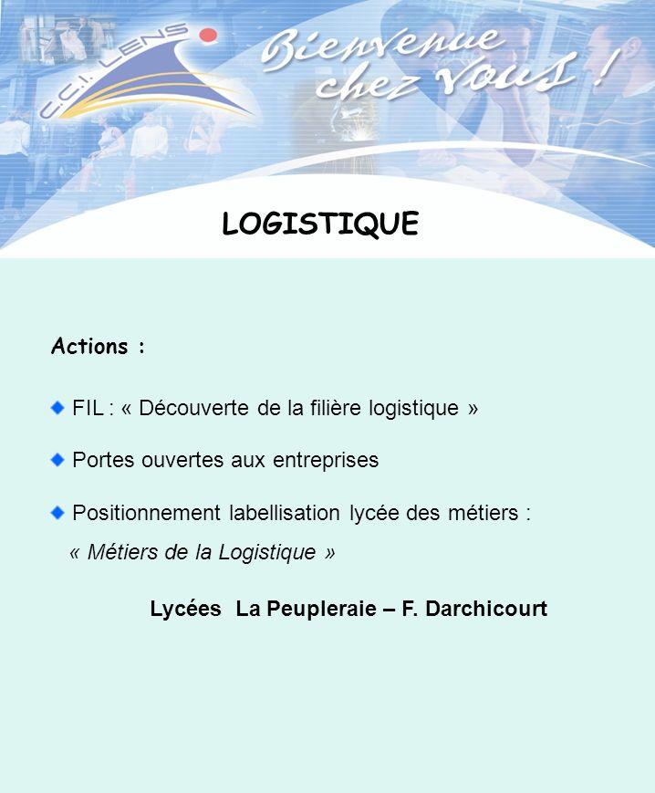 LOGISTIQUE Actions : FIL : « Découverte de la filière logistique » Portes ouvertes aux entreprises Positionnement labellisation lycée des métiers : «