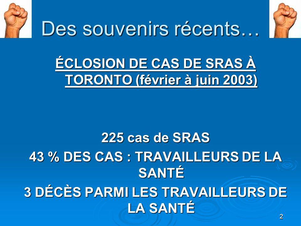 2 Des souvenirs récents… ÉCLOSION DE CAS DE SRAS À TORONTO (février à juin 2003) 225 cas de SRAS 43 % DES CAS : TRAVAILLEURS DE LA SANTÉ 3 DÉCÈS PARMI LES TRAVAILLEURS DE LA SANTÉ